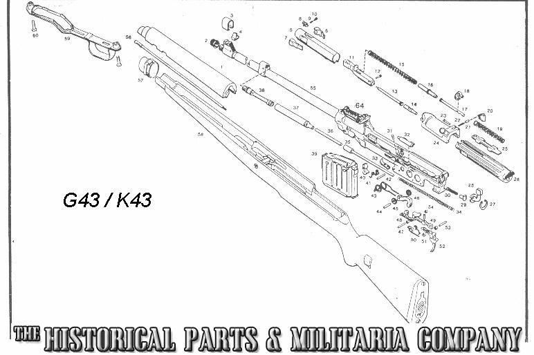WWII German G/K43 Parts For Sale